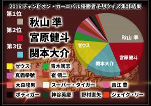 cc円グラフ