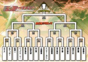 「第4回王道トーナメント」トーナメント表