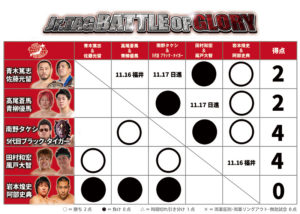 2016jr-tag-battle-of-glory-%e6%98%9f%e5%8f%96%e8%a1%a8_1116-1