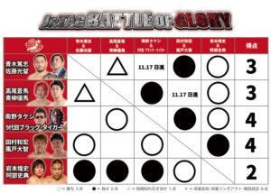 2016jr-tag-battle-of-glory-%e6%98%9f%e5%8f%96%e8%a1%a8_1116-2